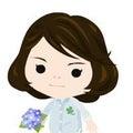 wasakoのプロフィール